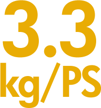 3.3kg/PS